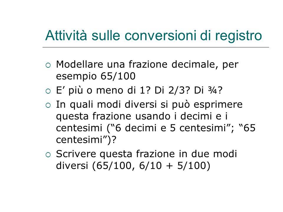 Attività sulle conversioni di registro