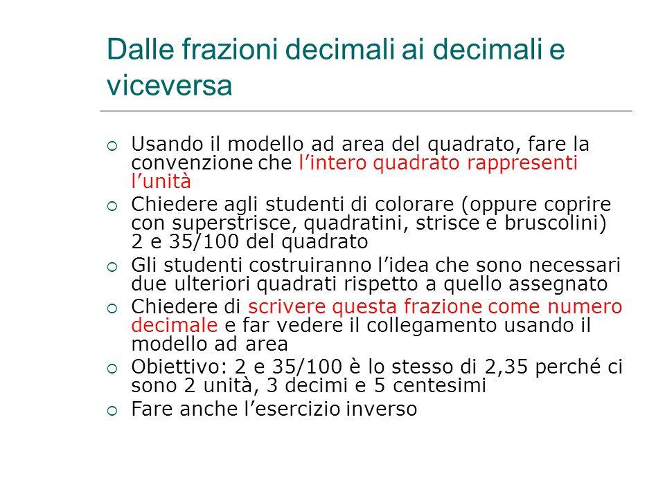 Dalle frazioni decimali ai decimali e viceversa