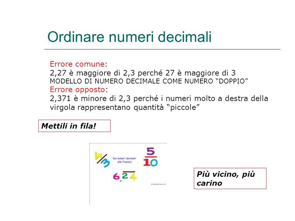 Ordinare numeri decimali