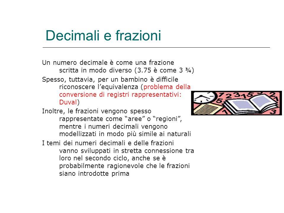 Decimali e frazioni Un numero decimale è come una frazione scritta in modo diverso (3.75 è come 3 ¾)