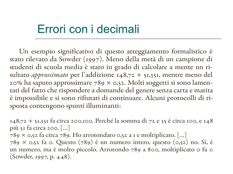 Errori con i decimali