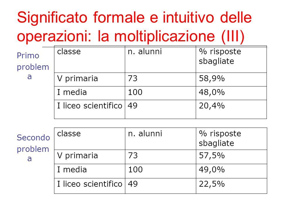 Significato formale e intuitivo delle operazioni: la moltiplicazione (III)