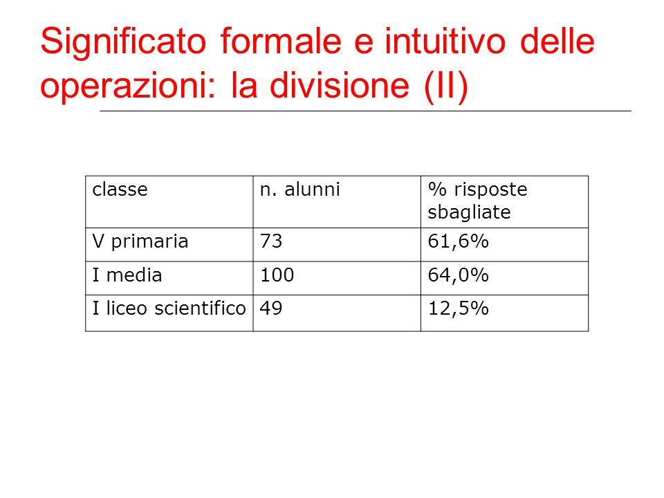 Significato formale e intuitivo delle operazioni: la divisione (II)