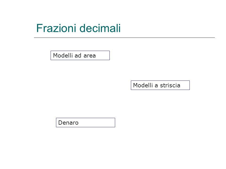 Frazioni decimali Modelli ad area Modelli a striscia Denaro