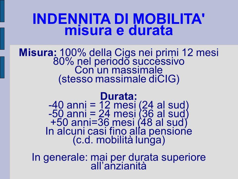 INDENNITA DI MOBILITA misura e durata