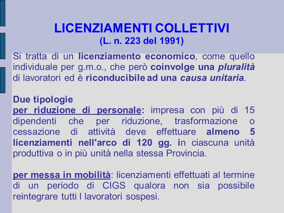 LICENZIAMENTI COLLETTIVI (L. n. 223 del 1991)