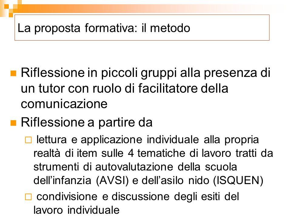 La proposta formativa: il metodo
