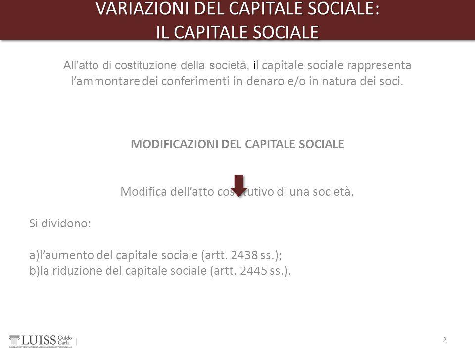 MODIFICAZIONI DEL CAPITALE SOCIALE