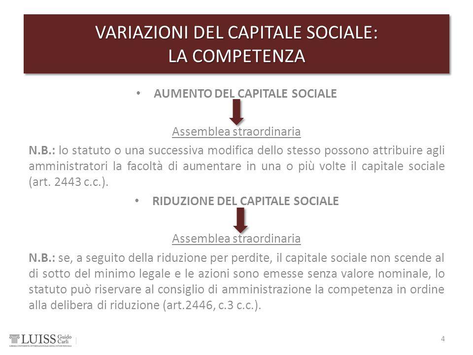 VARIAZIONI DEL CAPITALE SOCIALE: LA COMPETENZA