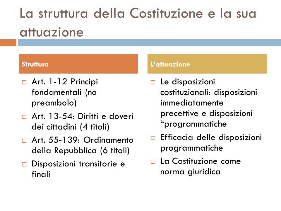 La struttura della Costituzione e la sua attuazione