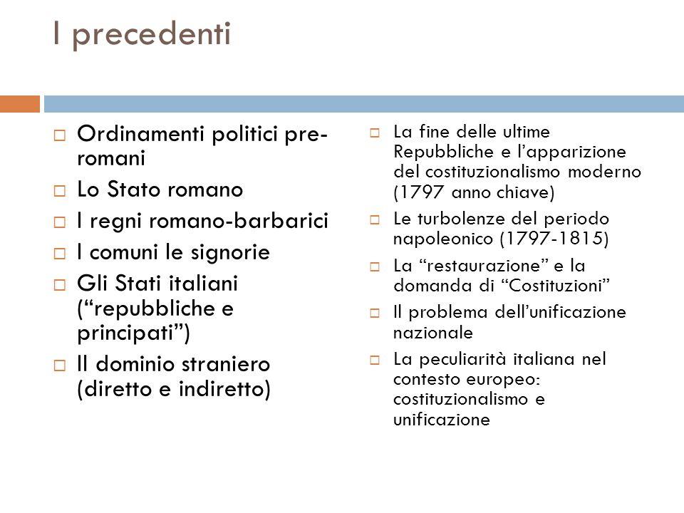 I precedenti Ordinamenti politici pre- romani Lo Stato romano