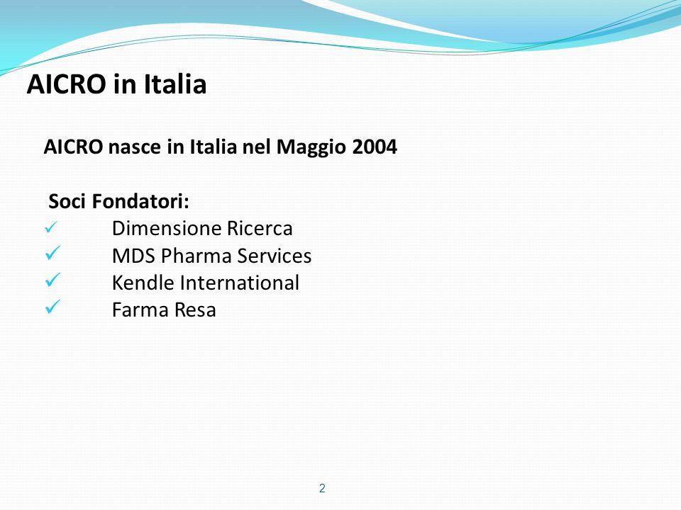 AICRO in Italia AICRO nasce in Italia nel Maggio 2004 Soci Fondatori: