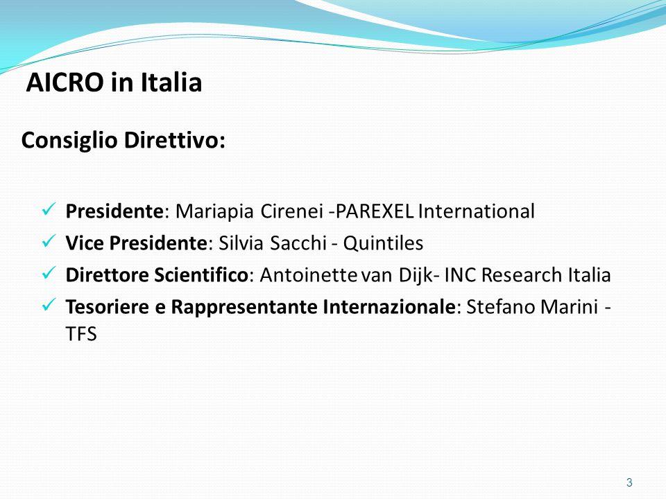 AICRO in Italia Consiglio Direttivo: