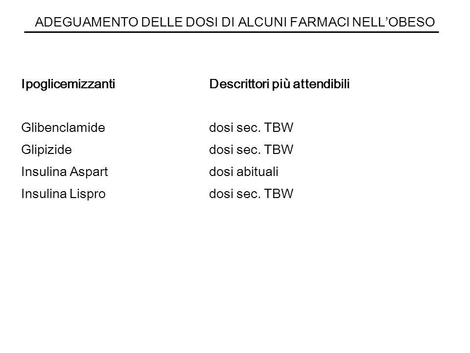 ADEGUAMENTO DELLE DOSI DI ALCUNI FARMACI NELL'OBESO