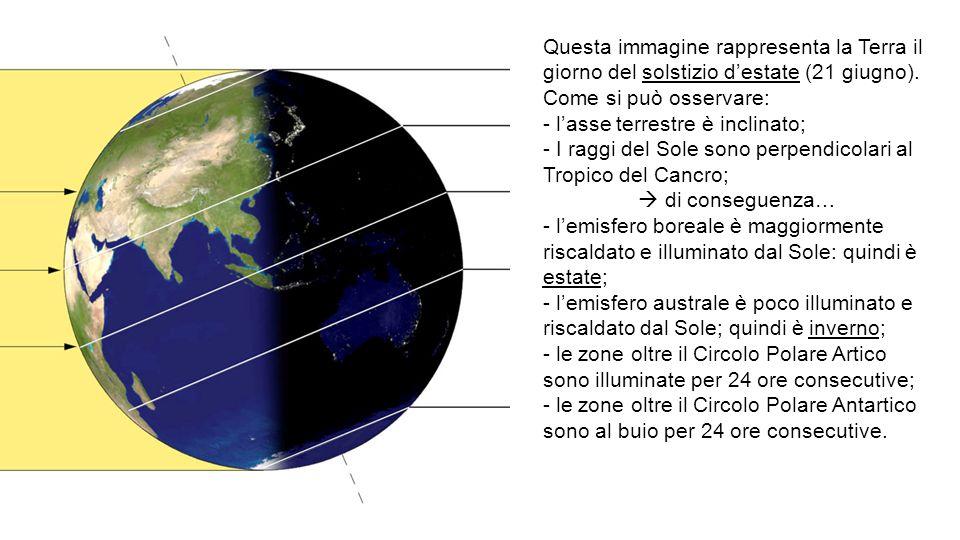 Questa immagine rappresenta la Terra il giorno del solstizio d'estate (21 giugno). Come si può osservare: