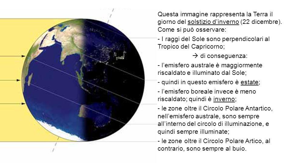 Questa immagine rappresenta la Terra il giorno del solstizio d'inverno (22 dicembre). Come si può osservare: