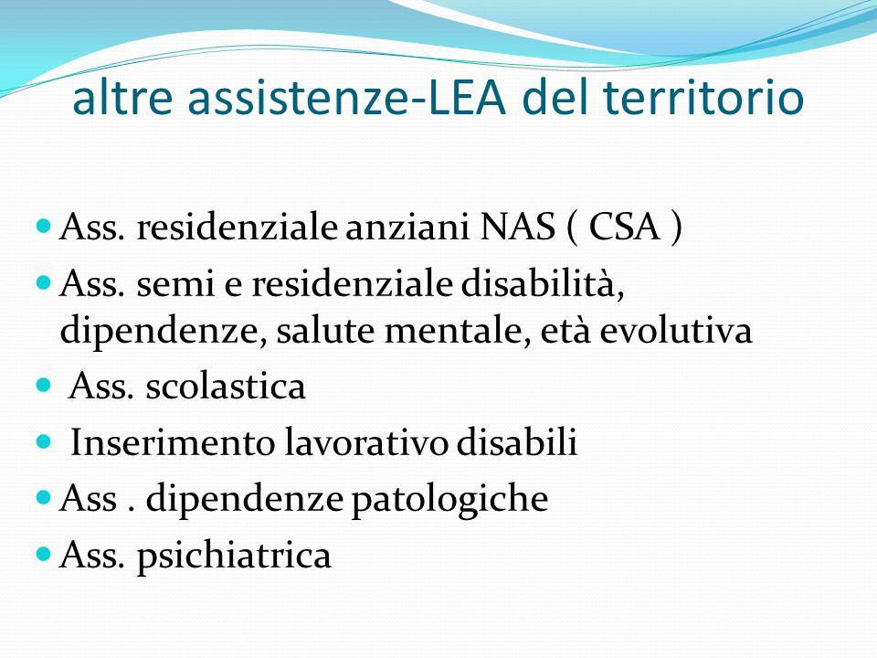 altre assistenze-LEA del territorio