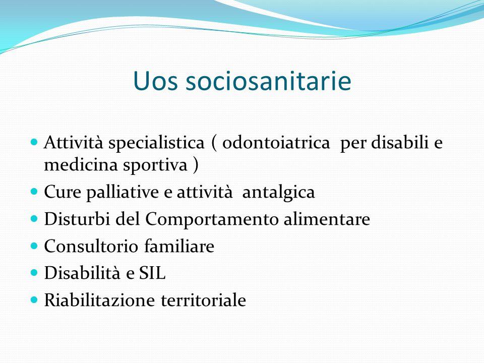 Uos sociosanitarie Attività specialistica ( odontoiatrica per disabili e medicina sportiva ) Cure palliative e attività antalgica.
