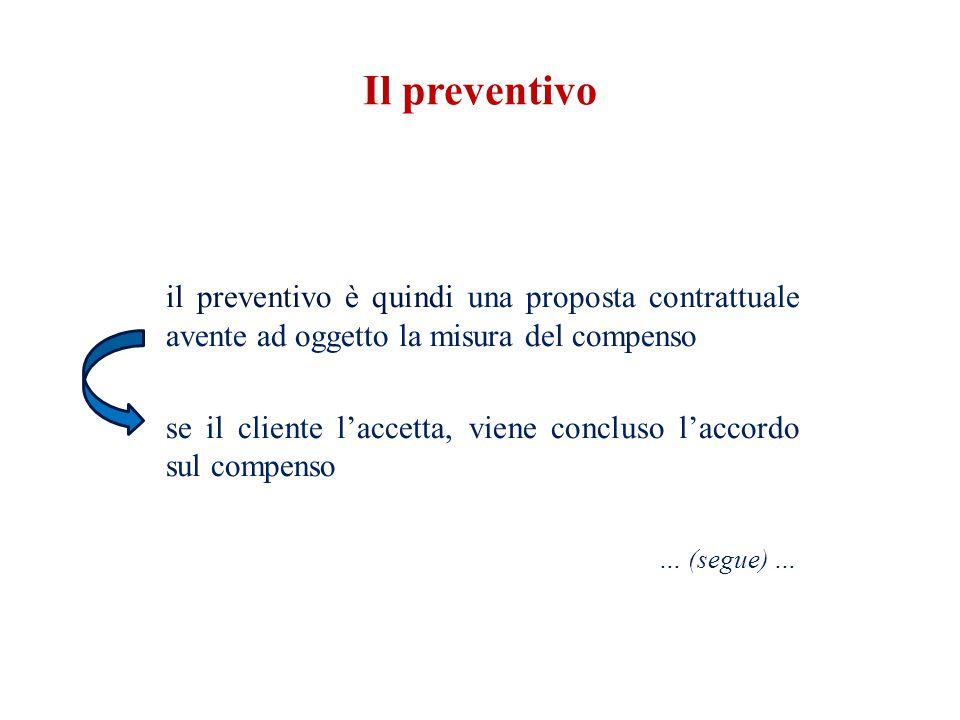 Il preventivo