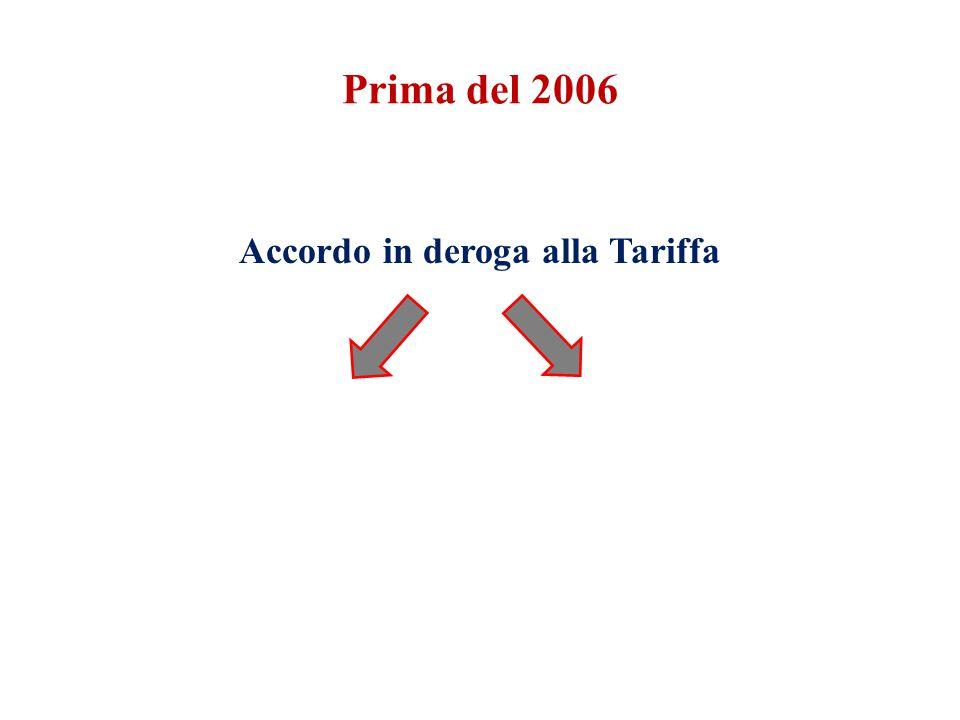 Accordo in deroga alla Tariffa