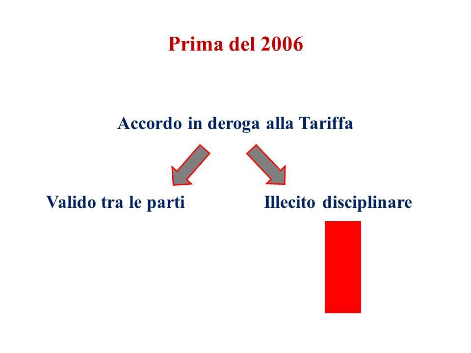 Prima del 2006 Accordo in deroga alla Tariffa Valido tra le parti Illecito disciplinare