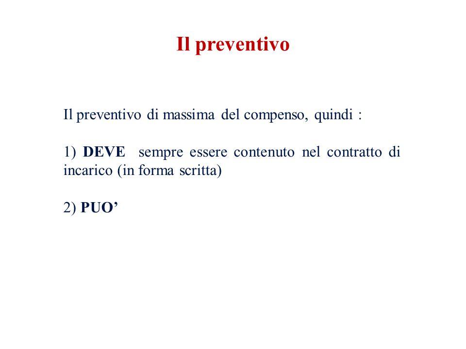Il preventivo Il preventivo di massima del compenso, quindi : 1) DEVE sempre essere contenuto nel contratto di incarico (in forma scritta) 2) PUO'