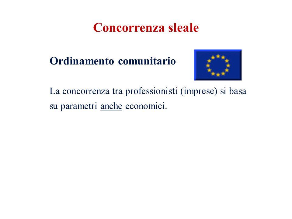 Concorrenza sleale Ordinamento comunitario La concorrenza tra professionisti (imprese) si basa su parametri anche economici.