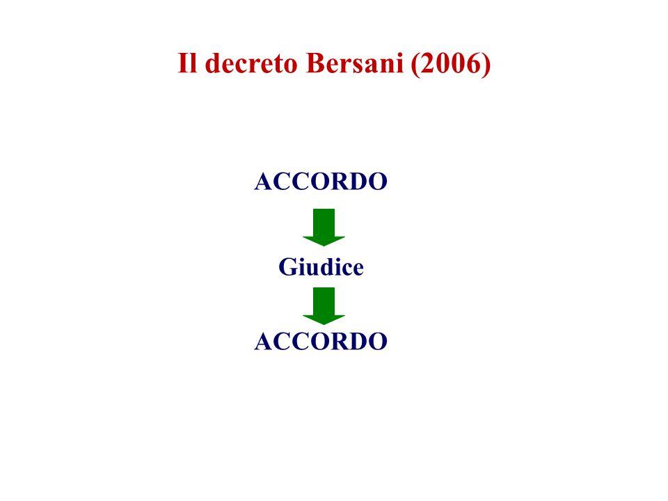 Il decreto Bersani (2006) ACCORDO Giudice