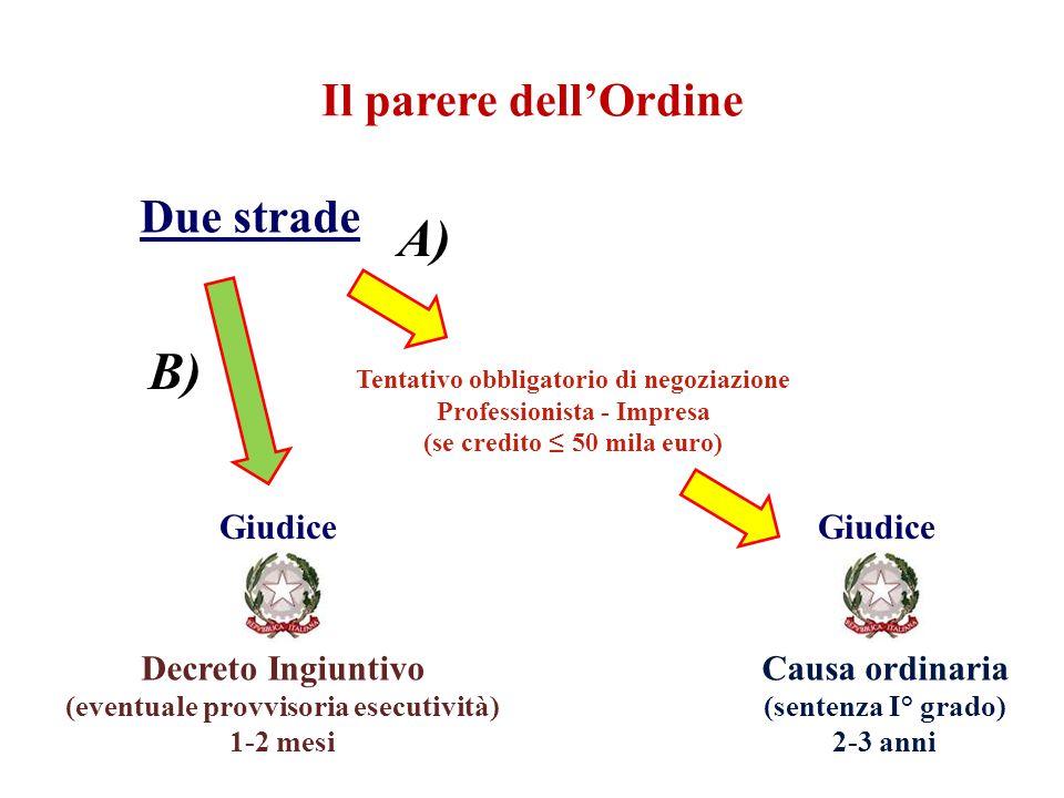 A) B) Il parere dell'Ordine Due strade Giudice Giudice