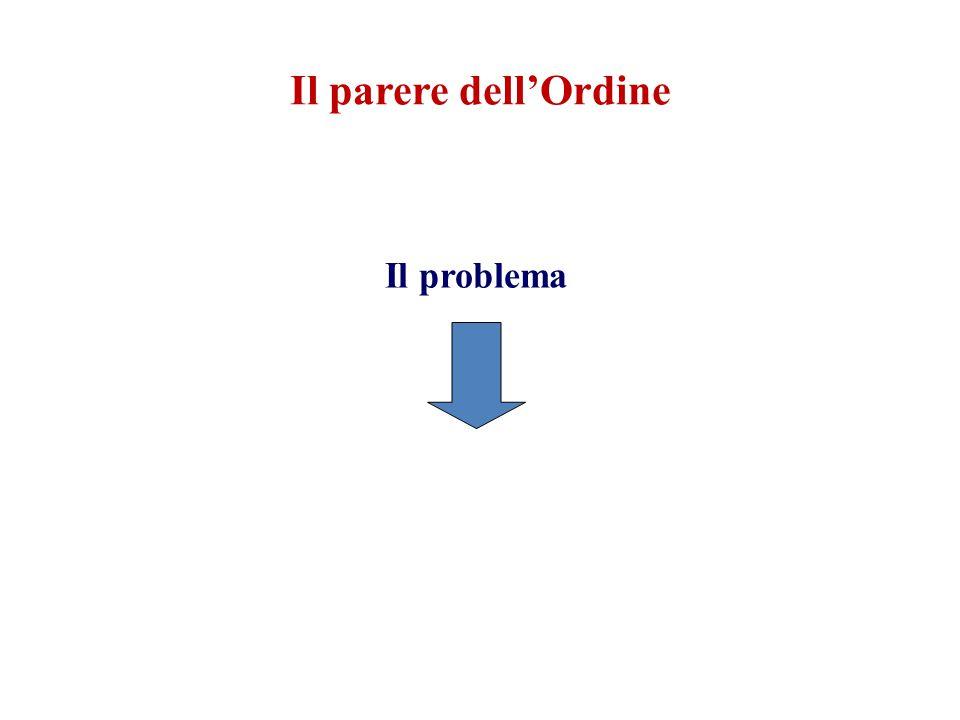 Il parere dell'Ordine Il problema