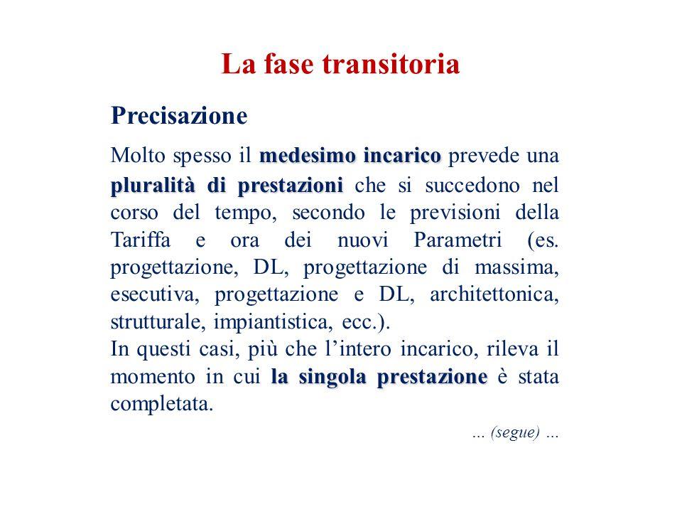 La fase transitoria Precisazione.