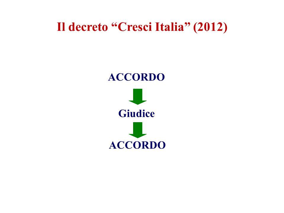 Il decreto Cresci Italia (2012)