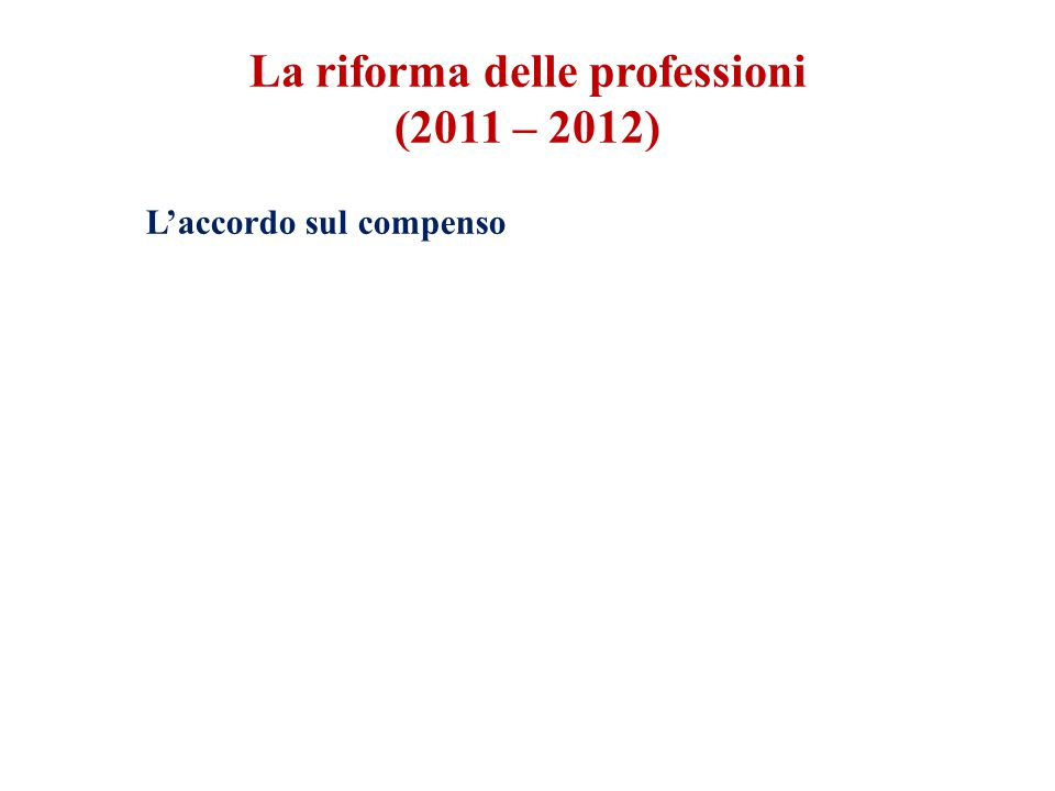 La riforma delle professioni (2011 – 2012)