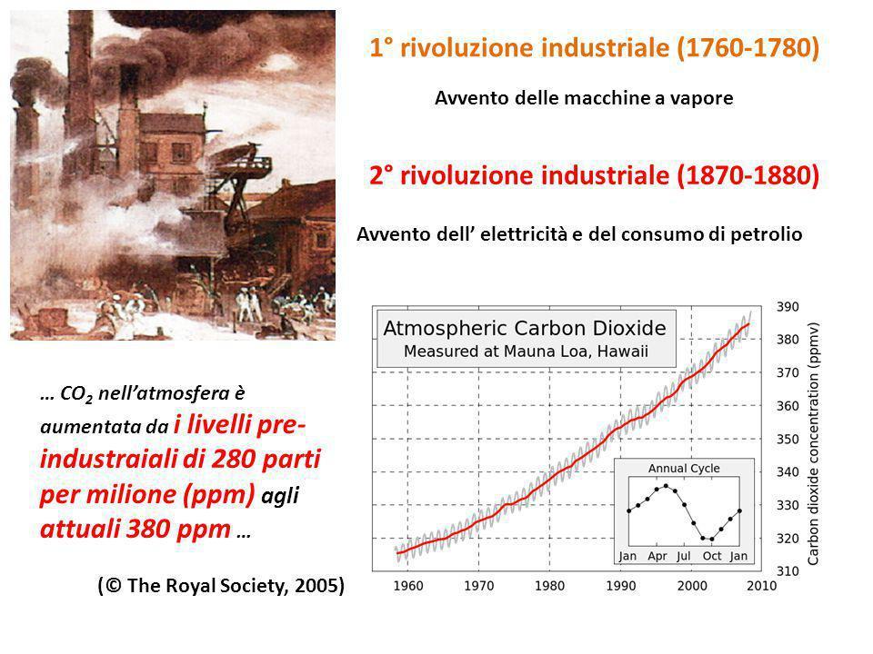1° rivoluzione industriale (1760-1780)