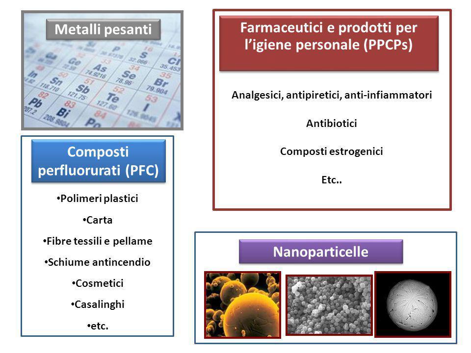 Farmaceutici e prodotti per l'igiene personale (PPCPs) Metalli pesanti