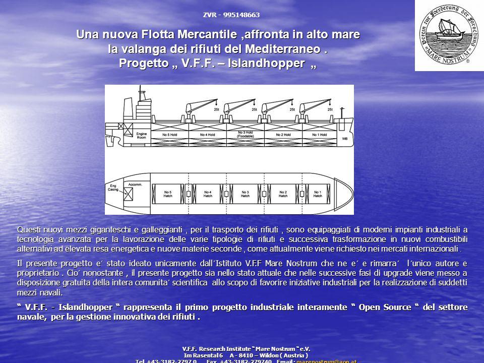 """ZVR - 995148663 Una nuova Flotta Mercantile ,affronta in alto mare la valanga dei rifiuti del Mediterraneo . Progetto """" V.F.F. – Islandhopper """""""