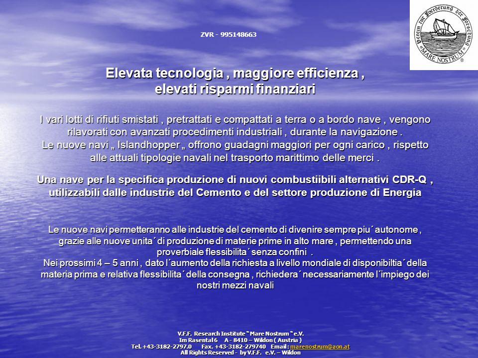 ZVR - 995148663