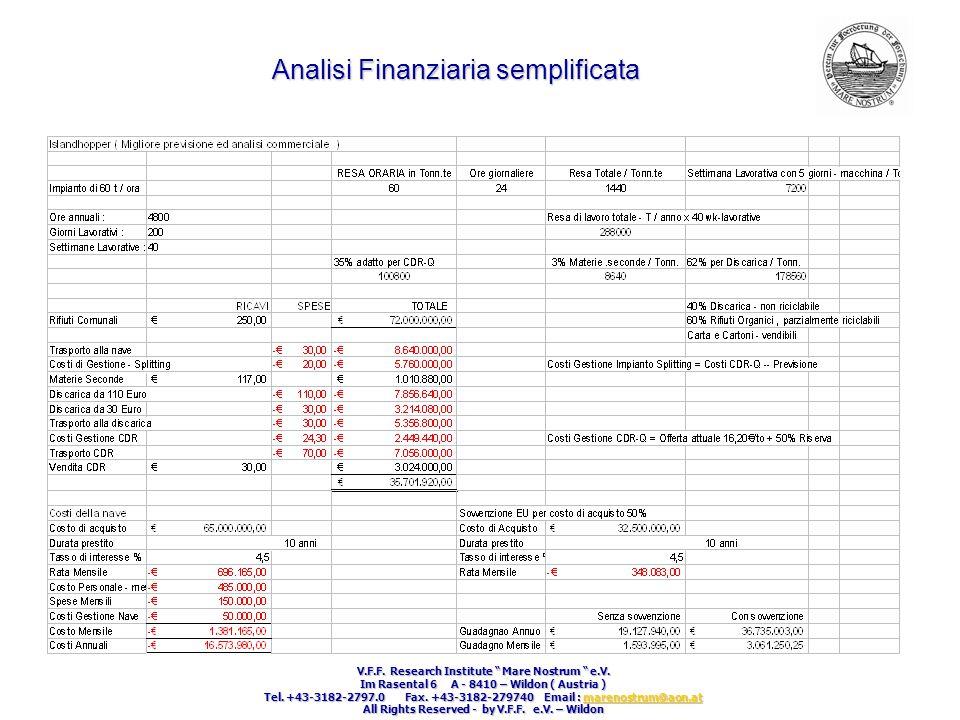 Analisi Finanziaria semplificata