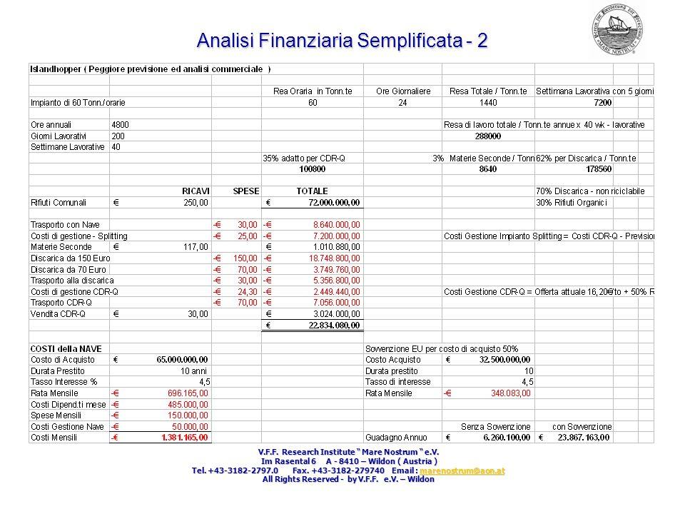 Analisi Finanziaria Semplificata - 2