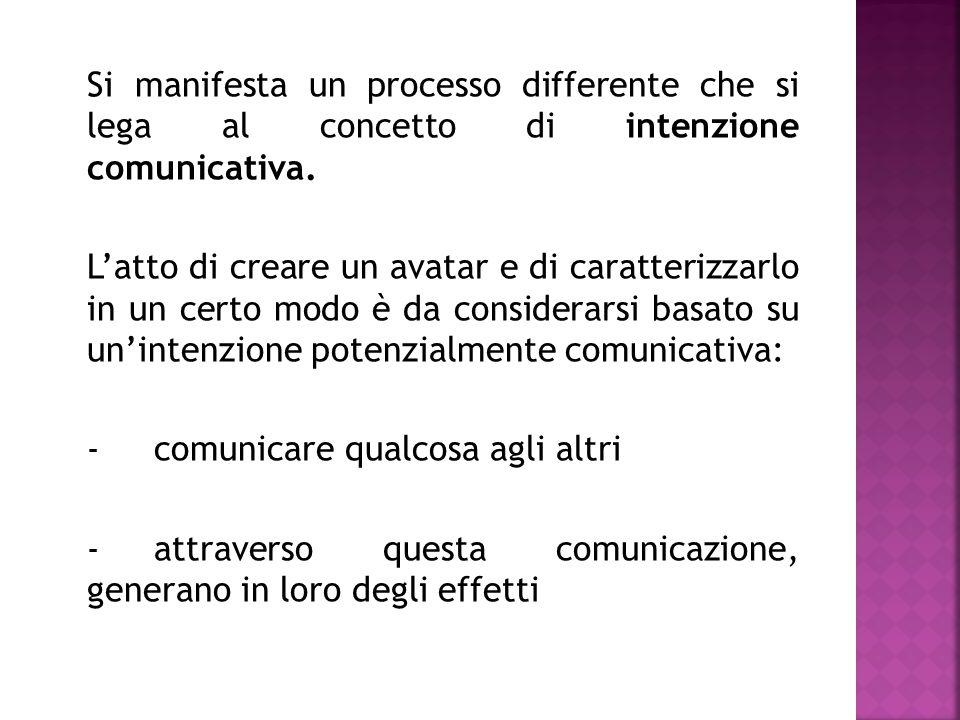Si manifesta un processo differente che si lega al concetto di intenzione comunicativa.