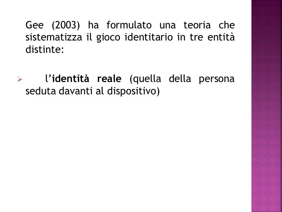 Gee (2003) ha formulato una teoria che sistematizza il gioco identitario in tre entità distinte: