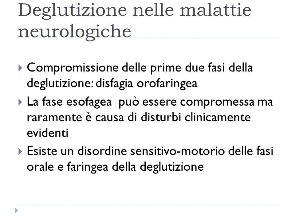 Deglutizione nelle malattie neurologiche