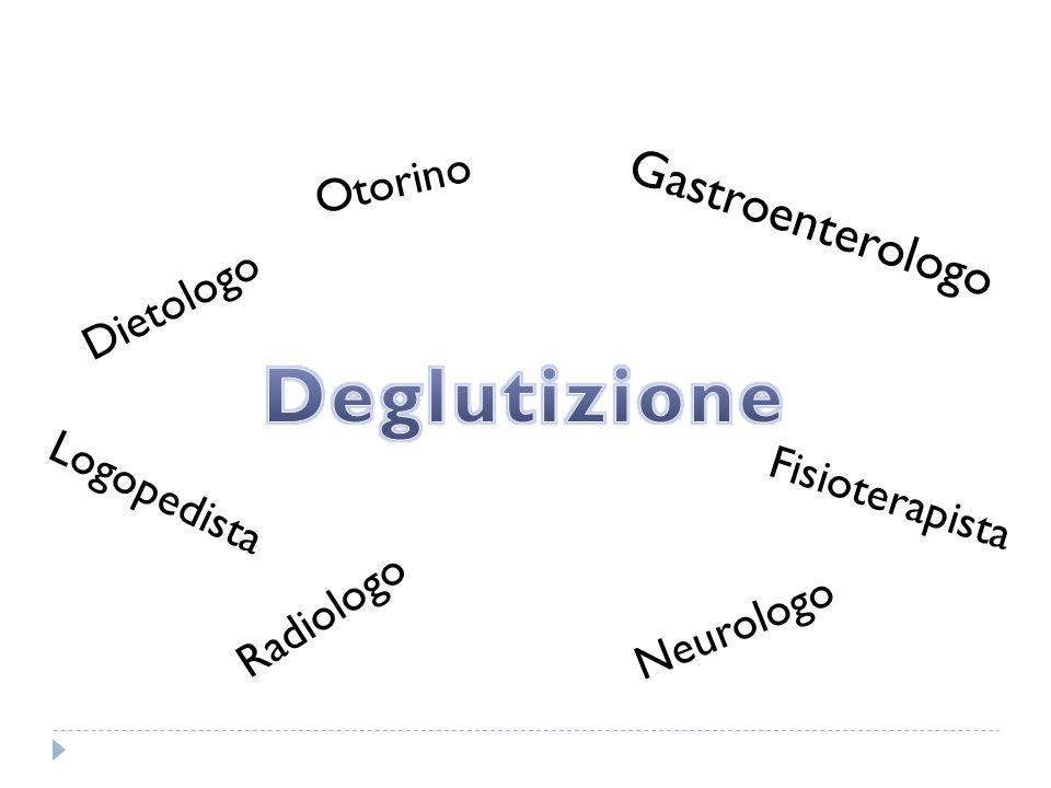 Deglutizione Gastroenterologo Otorino Dietologo Logopedista
