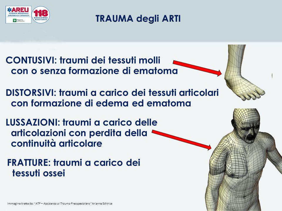 CONTUSIVI: traumi dei tessuti molli con o senza formazione di ematoma