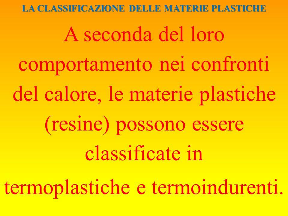 LA CLASSIFICAZIONE DELLE MATERIE PLASTICHE