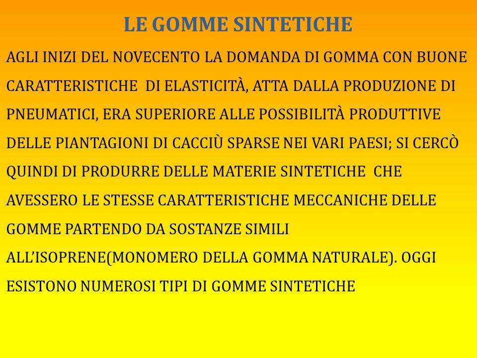 LE GOMME SINTETICHE
