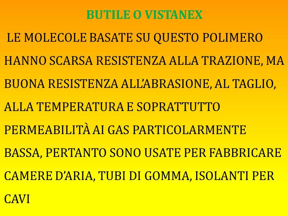 BUTILE O VISTANEX
