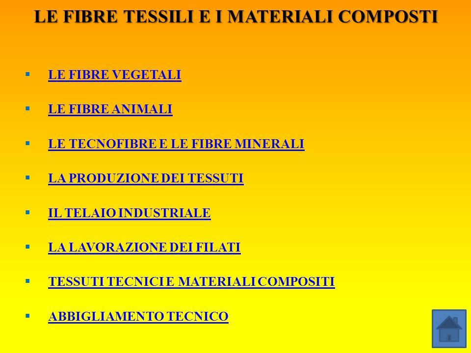 LE FIBRE TESSILI E I MATERIALI COMPOSTI
