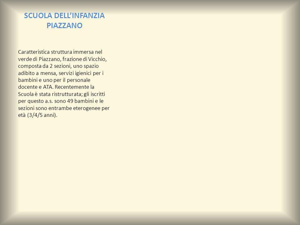 SCUOLA DELL'INFANZIA PIAZZANO