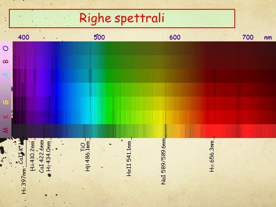 Righe spettrali M K G F A B O 400 500 600 700 nm TiO _ CaII K ,H _
